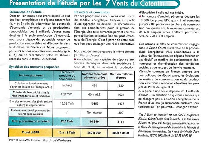 présentation de l'étude par les 7 vents du Cotentin