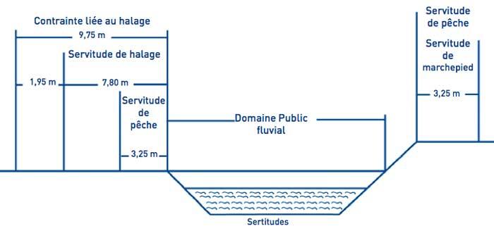© la Seine en partage
